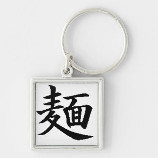 Men Keychain