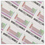 Mendeleev's Madness Periodic Table Of Elements Fabric
