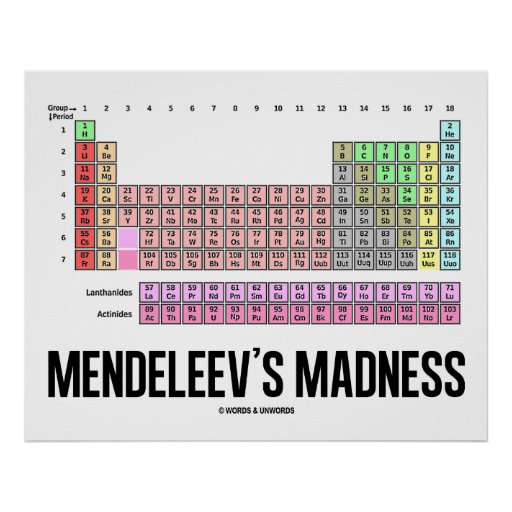 Mendeleev's Madness (Periodic Table Of Elements) Poster