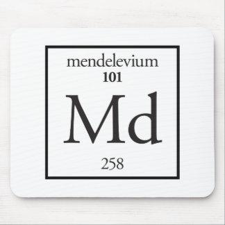 Mendelevium Mousepad