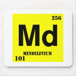 Mendelevium Mousepads