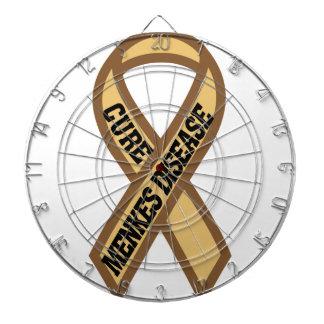 Menkes Disease Dart Board