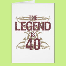 Men's Funny 40th Birthday Card