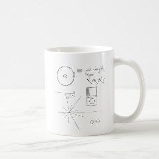 Mensaje del viajero taza de café