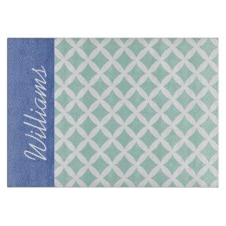 Menta y monograma azul del personalizado de los tablas de cortar