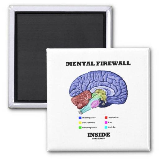 Mental Firewall Inside (Anatomical Brain) Fridge Magnet
