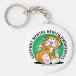Mental Health Cat Key Chains