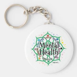 Mental Health Lotus Keychain