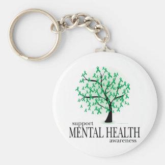 Mental Health Tree Keychain