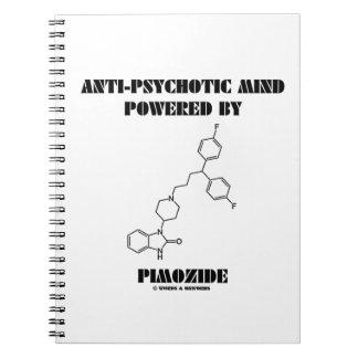 Mente antipsicótica accionada por Pimozide (molécu Libreta Espiral