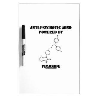 Mente antipsicótica accionada por Pimozide molécu