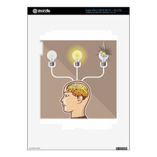 Mente bien escogida del vector de la idea correcta iPad 3 skins
