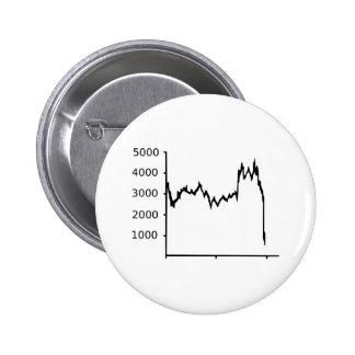 Mercado de acción - recesión pin
