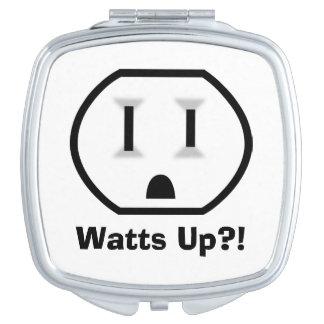 Mercado eléctrico divertido