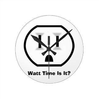 Mercado eléctrico (el tiempo del vatio es?) relojes