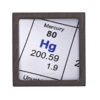 Mercury molecular formula keepsake box