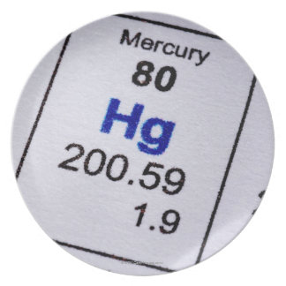 Mercury molecular formula party plates