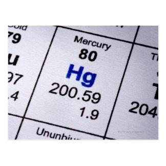 Mercury molecular formula postcard