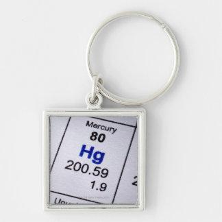 Mercury molecular formula Silver-Colored square keychain