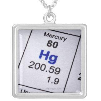 Mercury molecular formula square pendant necklace