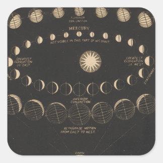 Mercury, Venus Calcomanía Cuadradase