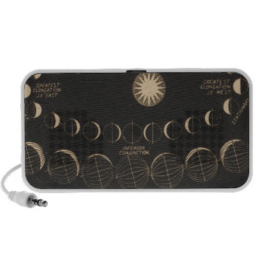 Mercury, Venus Notebook Altavoz