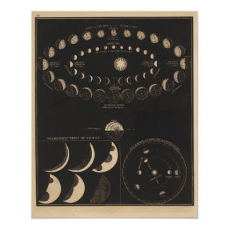 Mercury Venus Posters