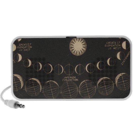 Mercury, Venus Portable Speaker