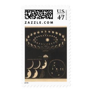 Mercury, Venus Postage