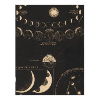 Mercury, Venus Postcards