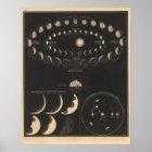 Mercury, Venus Poster