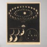 Mercury, Venus Posters