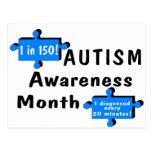 Mes de la conciencia del autismo (1 minuto 150 de  tarjeta postal
