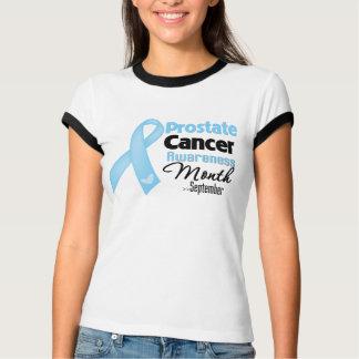 Mes de la conciencia del cáncer de próstata playera