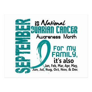 Mes de la conciencia del cáncer ovárico para mi fa tarjetas postales