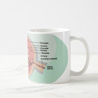 Mes nacional del cuidado del ojo taza de café
