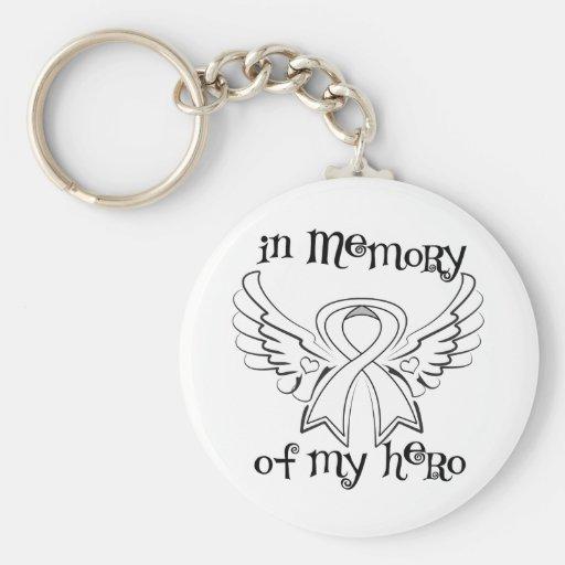 Mesotelioma en memoria de mi héroe llavero