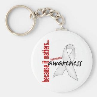 Mesothelioma Awareness Basic Round Button Keychain