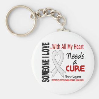 Mesothelioma Needs A Cure 3 Basic Round Button Keychain