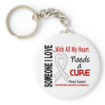 Mesothelioma Needs A Cure 3 Keychain