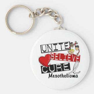 Mesothelioma UNITE BELIEVE CURE Basic Round Button Keychain