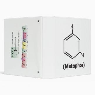 meta 4, química con la carpeta de los elementos