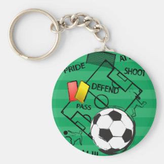 Meta del ataque del fútbol del fútbol llavero redondo tipo pin