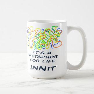 Metáfora para la taza de la vida