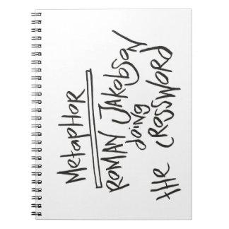 Metáfora: Roman Jakobson que hace el crucigrama Cuadernos