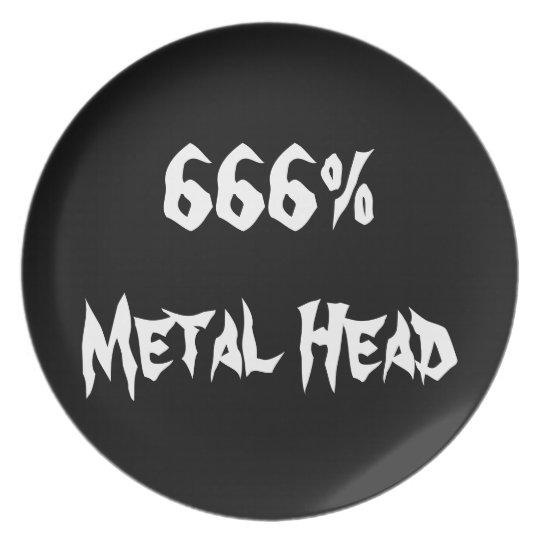 Metal Head Melamine Plate