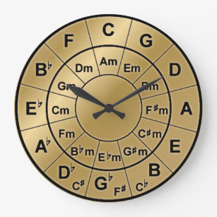 circle of fifths wall clocks zazzle. Black Bedroom Furniture Sets. Home Design Ideas