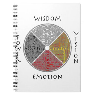 Metaphysical Medicine Wheel Notebook