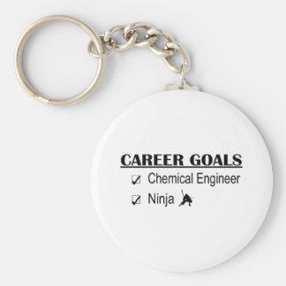 Metas de la carrera de Ninja - ingeniero químico Llavero Redondo Tipo Pin