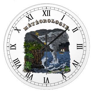 Meteorologie, 1830 clocks